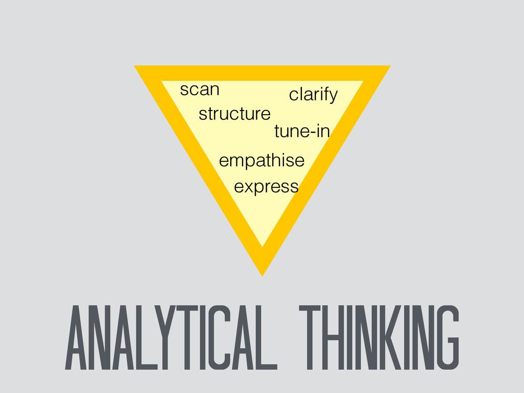 Analytical Thinking clarify empathise tune-in s...