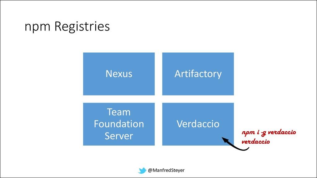 @ManfredSteyer npm Registries Nexus Artifactory...