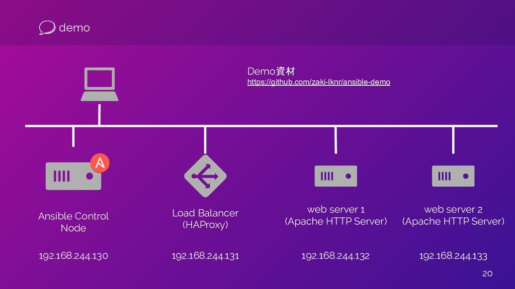 20 demo web server 1 (Apache HTTP Server) Load ...