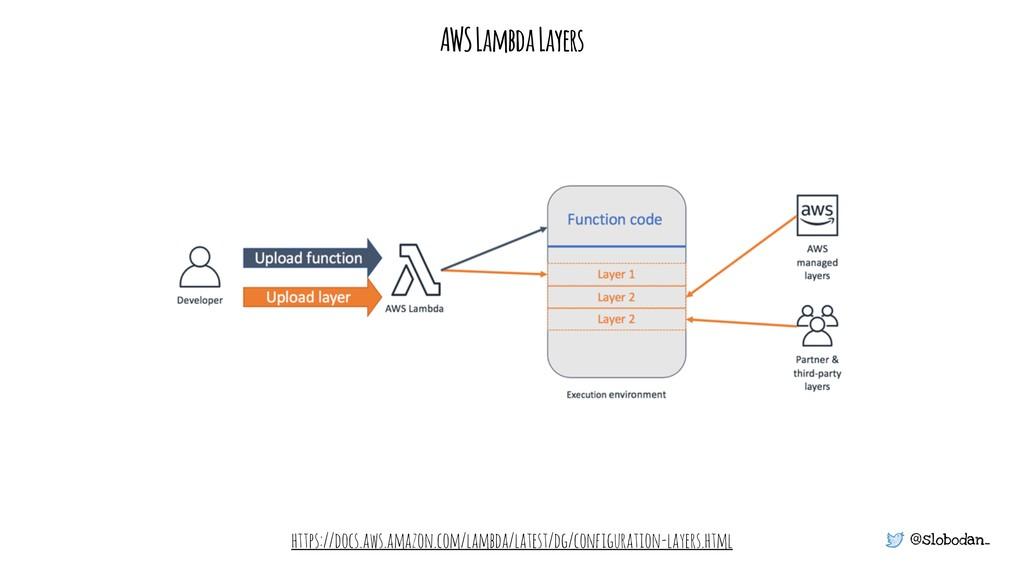 @slobodan_ https://docs.aws.amazon.com/lambda/l...