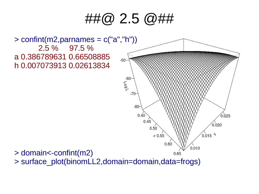 """##@ 2.5 @## > confint(m2,parnames = c(""""a"""",""""h""""))..."""