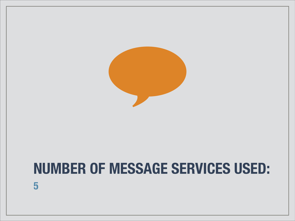NUMBER OF MESSAGE SERVICES USED: 5