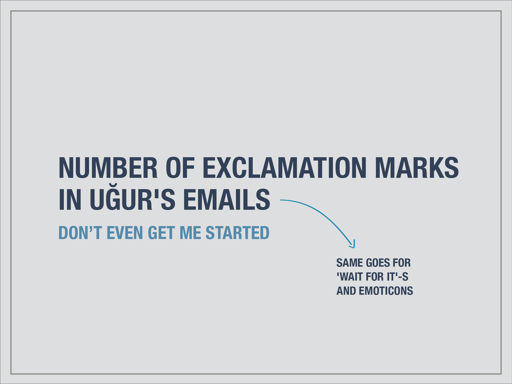 NUMBER OF EXCLAMATION MARKS IN UĞUR'S EMAILS DO...