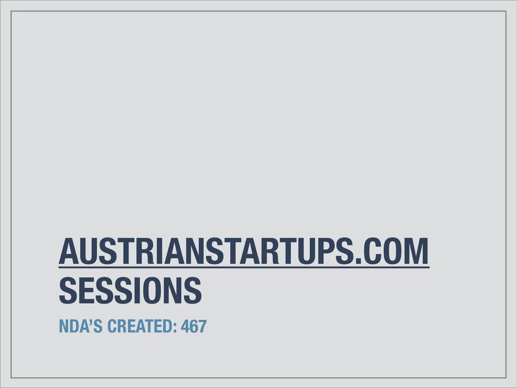 AUSTRIANSTARTUPS.COM SESSIONS NDA'S CREATED: 467