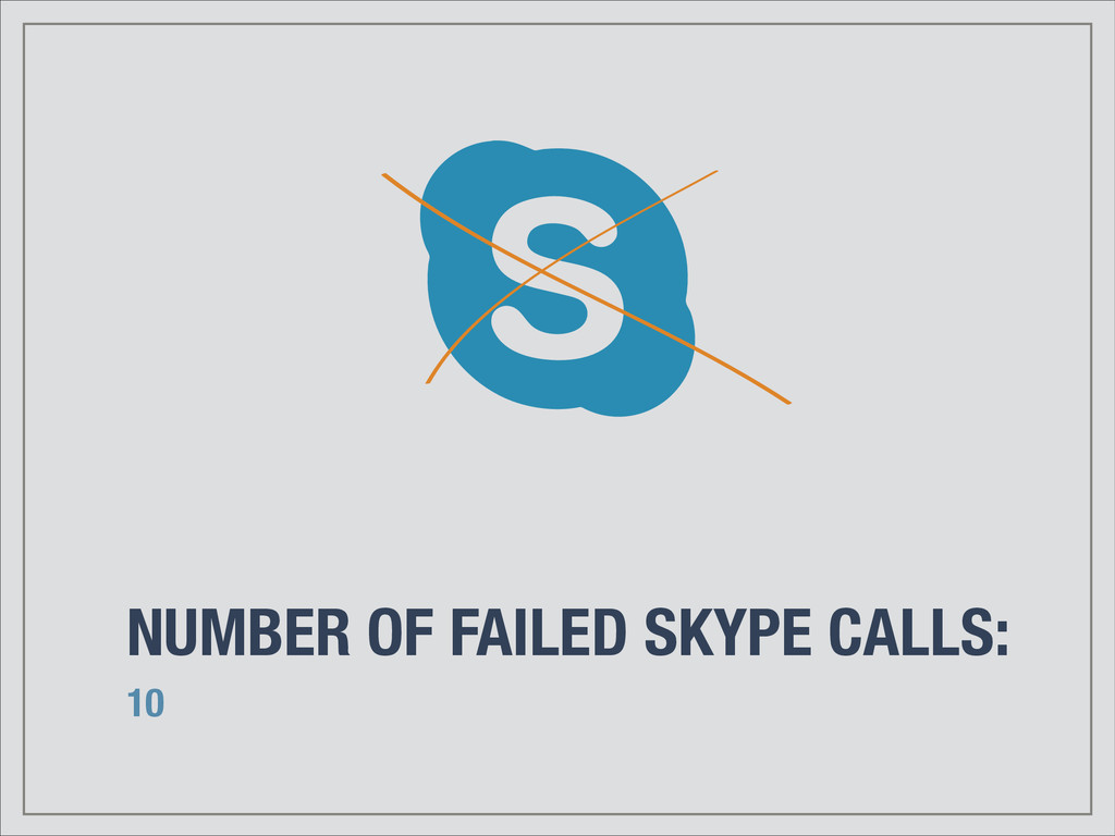NUMBER OF FAILED SKYPE CALLS: 10