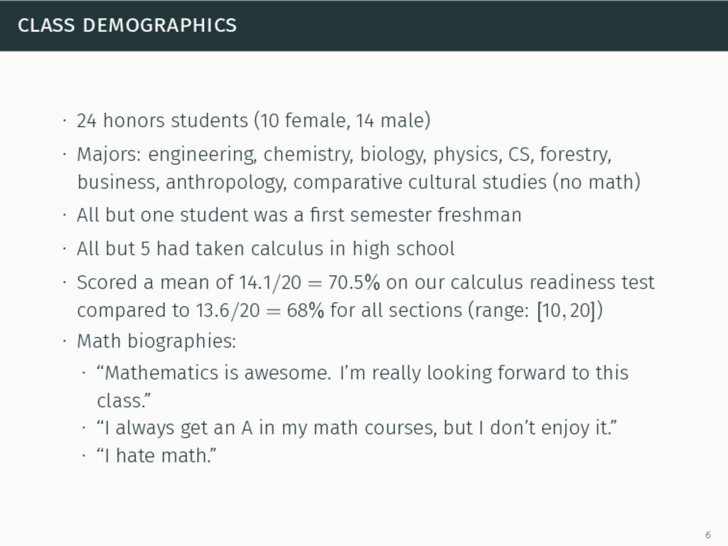 class demographics ∙ 24 honors students (10 fem...