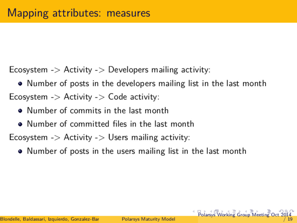 Mapping attributes: measures Ecosystem -> Activ...