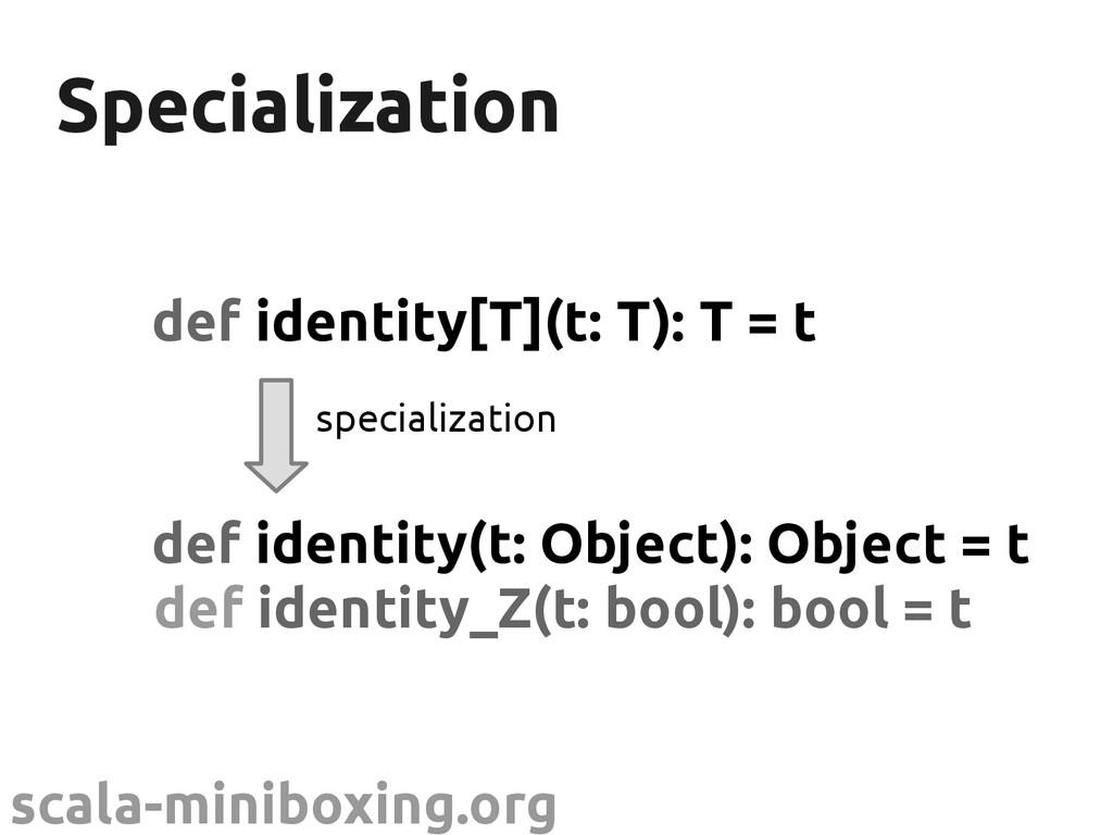 scala-miniboxing.org Specialization Specializat...
