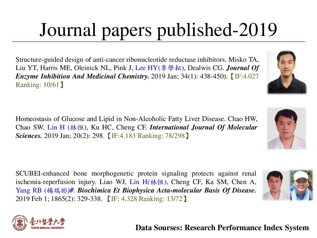 Journal papers published-2019 Homeostasis of Gl...