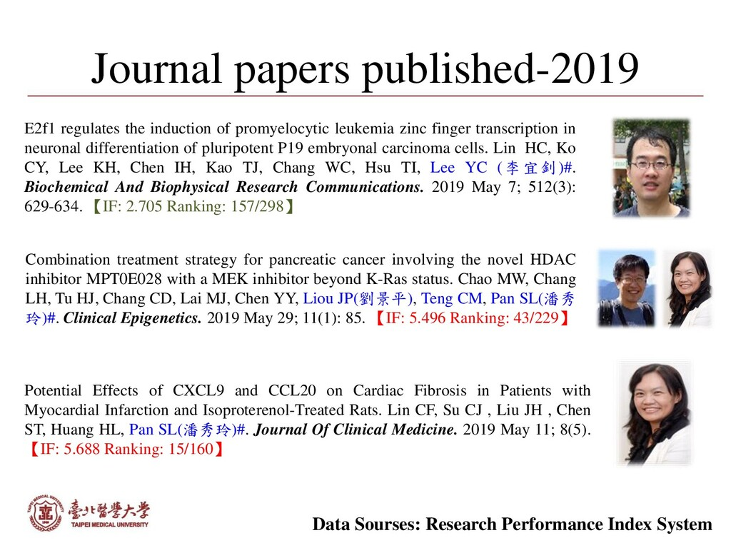 Journal papers published-2019 E2f1 regulates th...