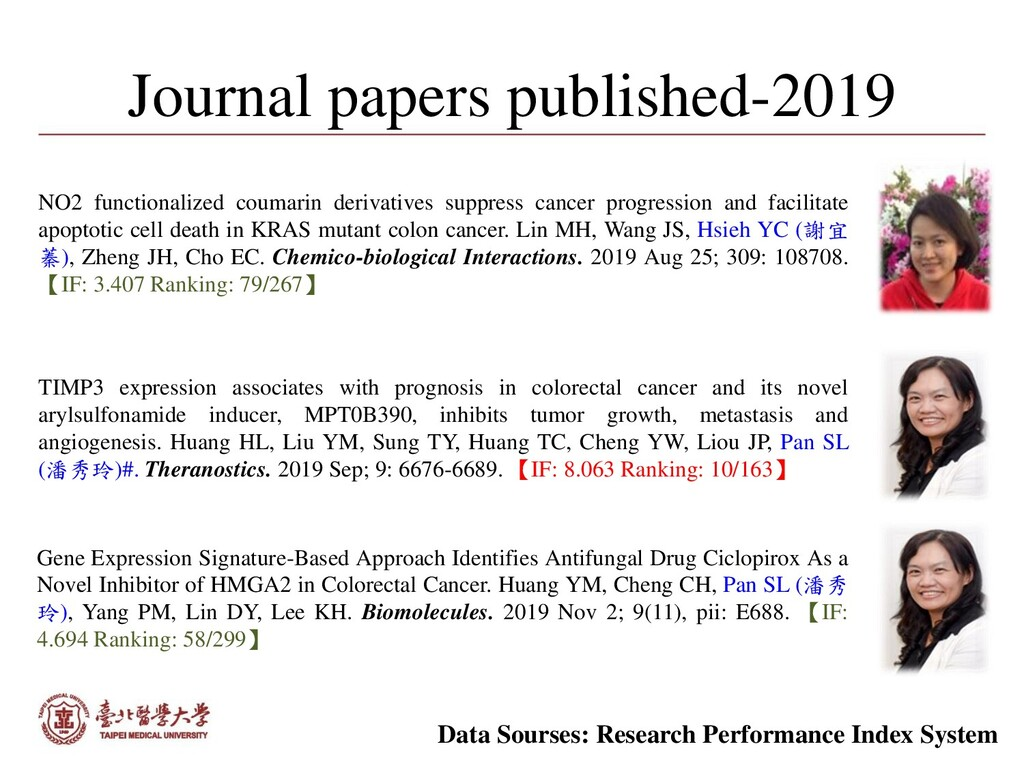 Journal papers published-2019 NO2 functionalize...
