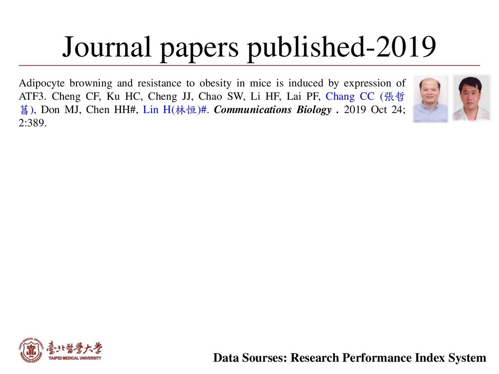 Journal papers published-2019 Data Sourses: Res...