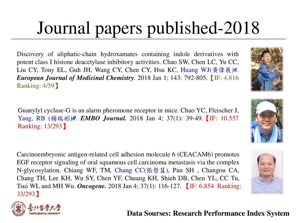 Journal papers published-2018 Discovery of alip...
