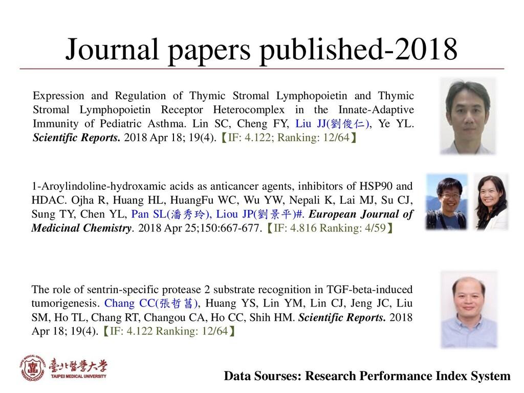 Journal papers published-2018 1-Aroylindoline-h...