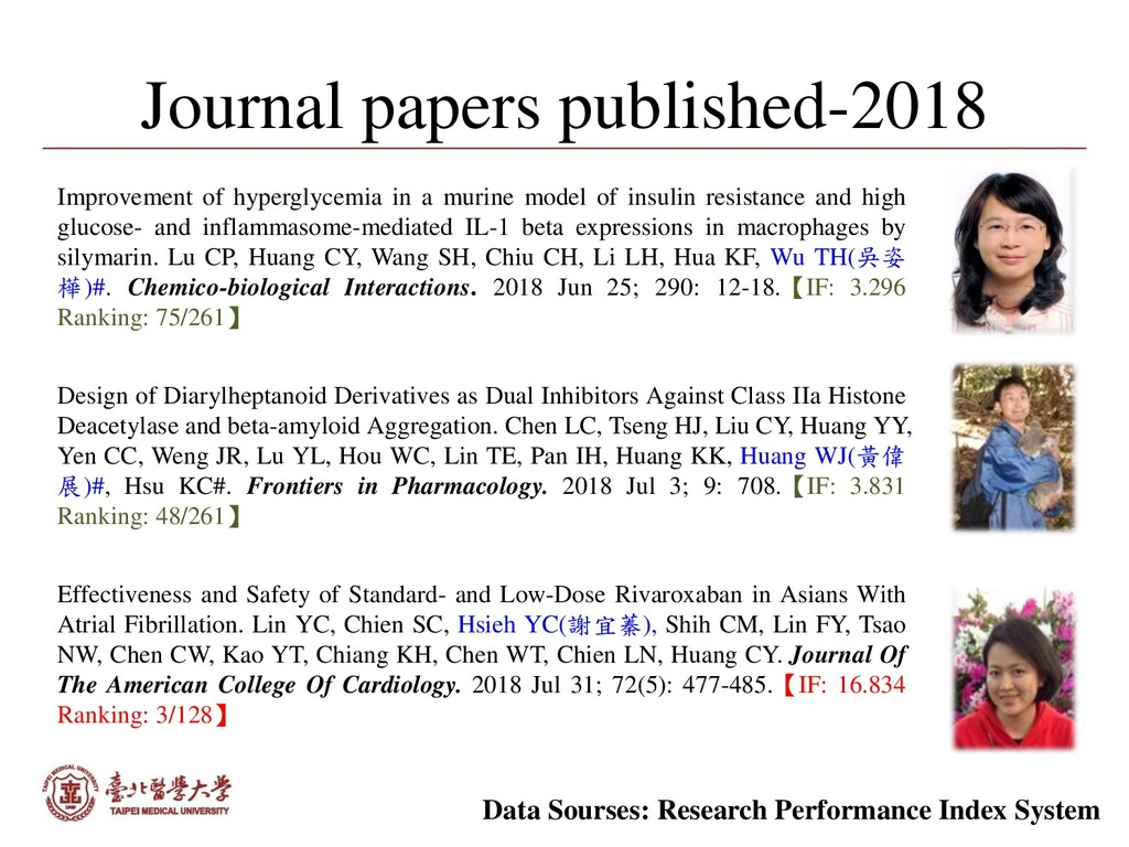 Journal papers published-2018 Improvement of hy...
