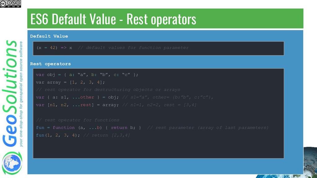 ES6 Default Value - Rest operators Default Valu...