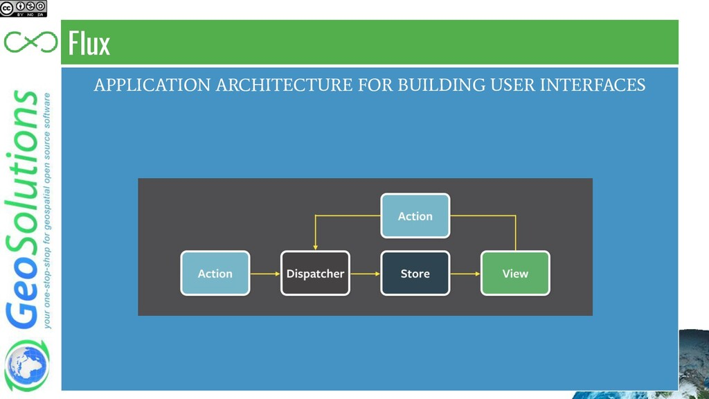 Flux APPLICATION ARCHITECTURE FOR BUILDING USER...