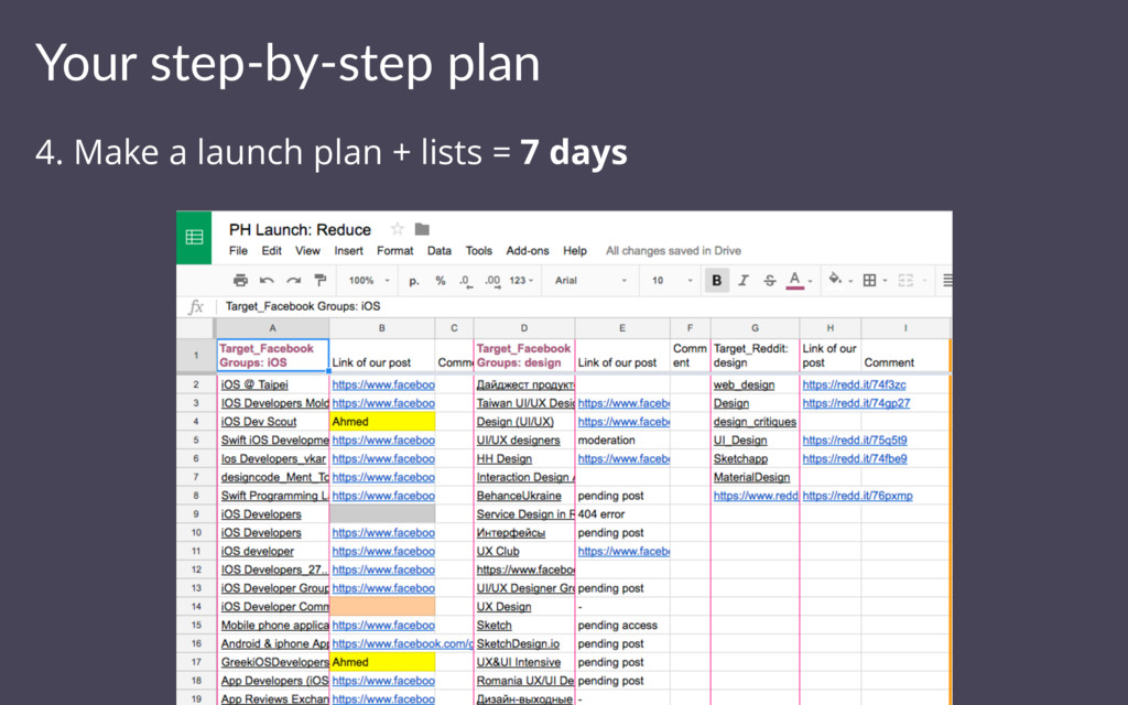 Your step-by-step plan 4. Make a launch plan + ...