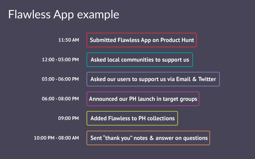 Flawless App example 11:30 AM Submitted Flawles...