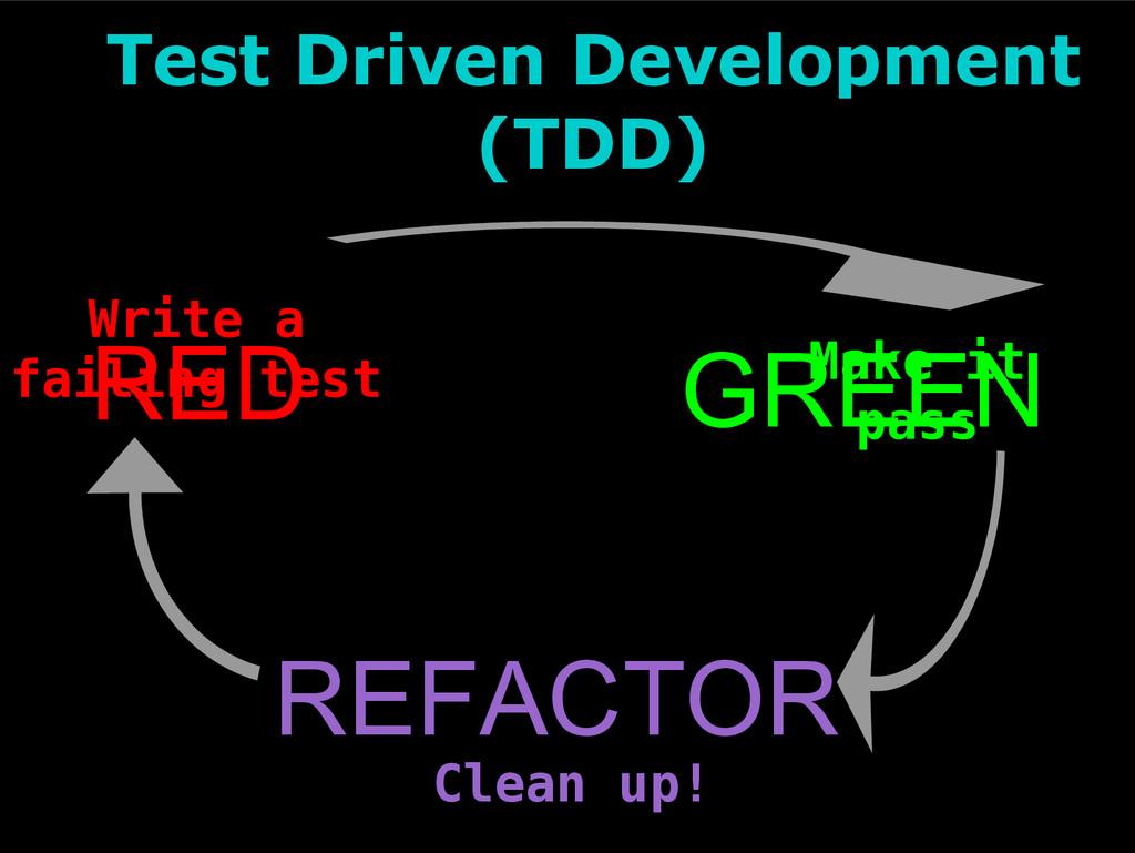 RED GREEN REFACTOR Test Driven Development (TDD...