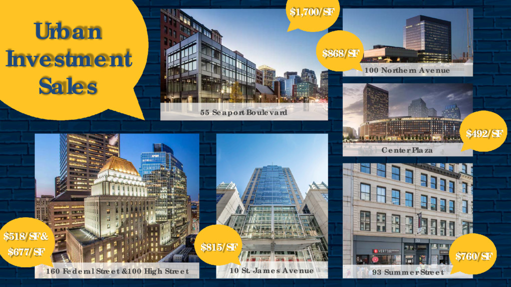 Urban Investment Sales 160 Federal Street &100 ...