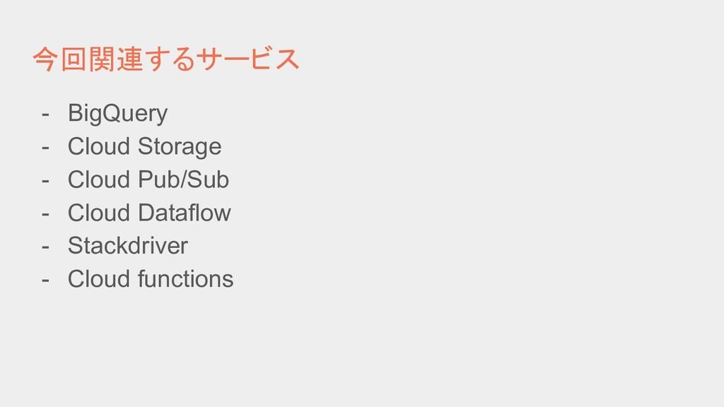 今回関連するサービス - BigQuery - Cloud Storage - Cloud P...