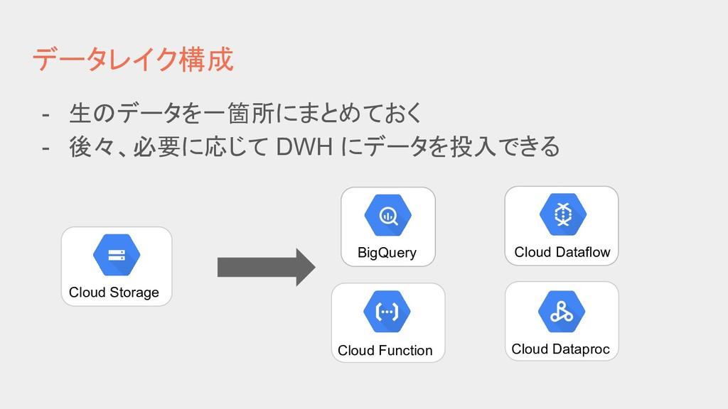 データレイク構成 - 生のデータを一箇所にまとめておく - 後々、必要に応じて DWH にデー...