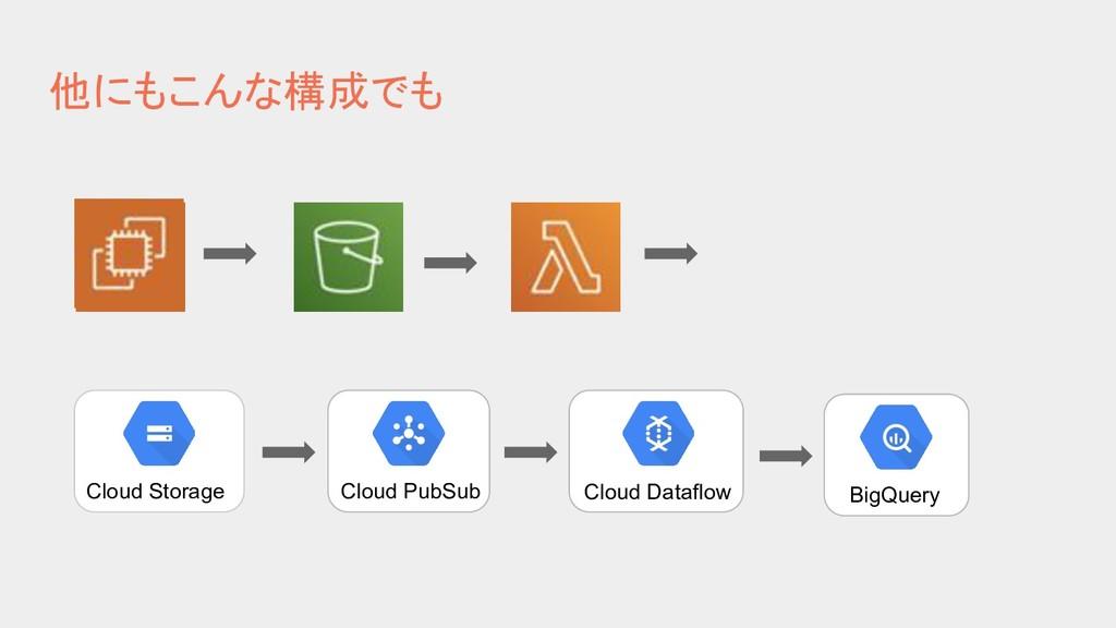 他にもこんな構成でも Cloud PubSub Cloud Storage Cloud Dat...