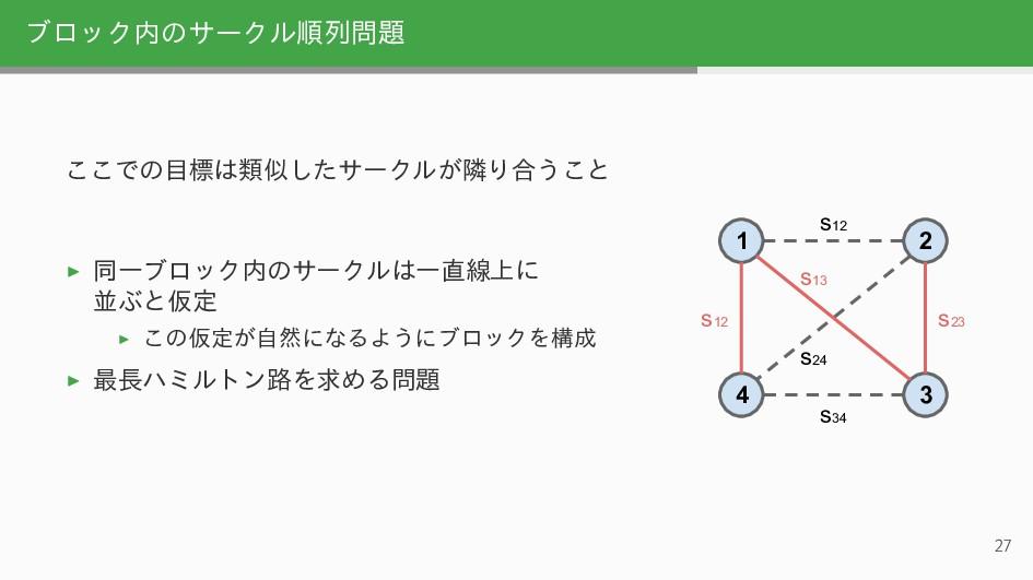 ブロック内のサークル順列問題 ここでの目標は類似したサークルが隣り合うこと ▶ 同一ブロック内...