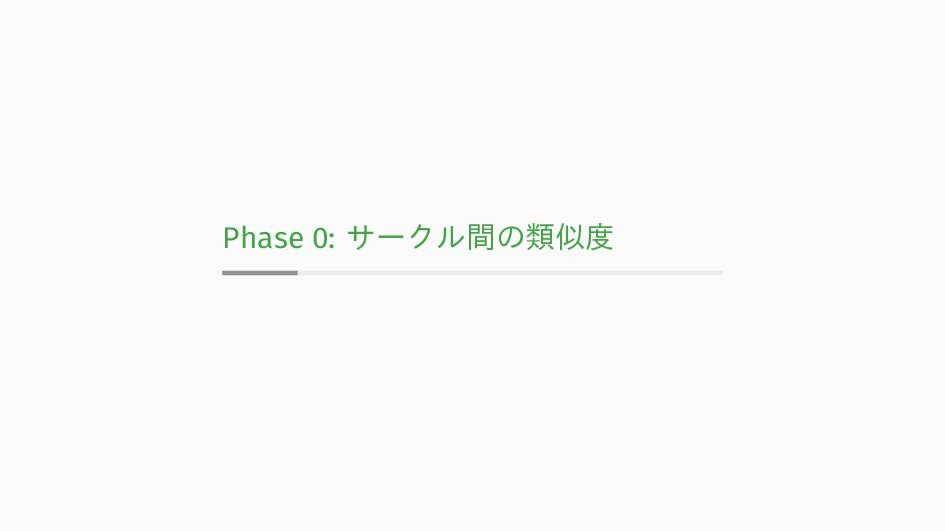 Phase 0: サークル間の類似度