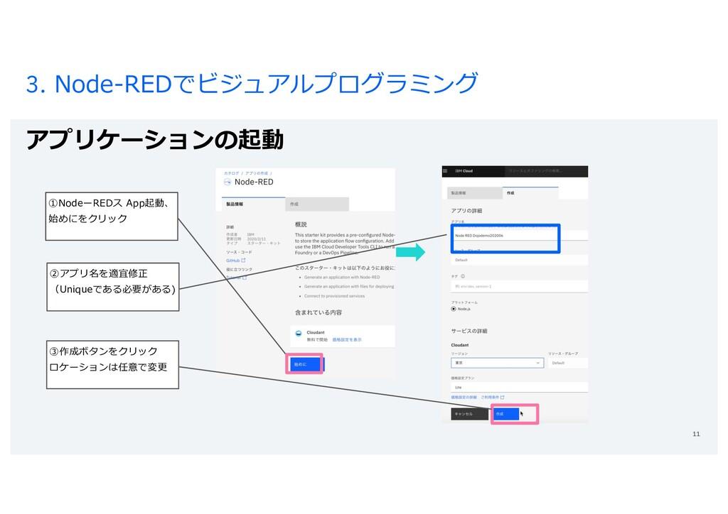 3. Node-REDでビジュアルプログラミング アプリケーションの起動 11 ①NodeーR...