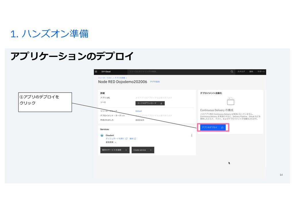 1. ハンズオン準備 アプリケーションのデプロイ 14 ①アプリのデプロイを クリック