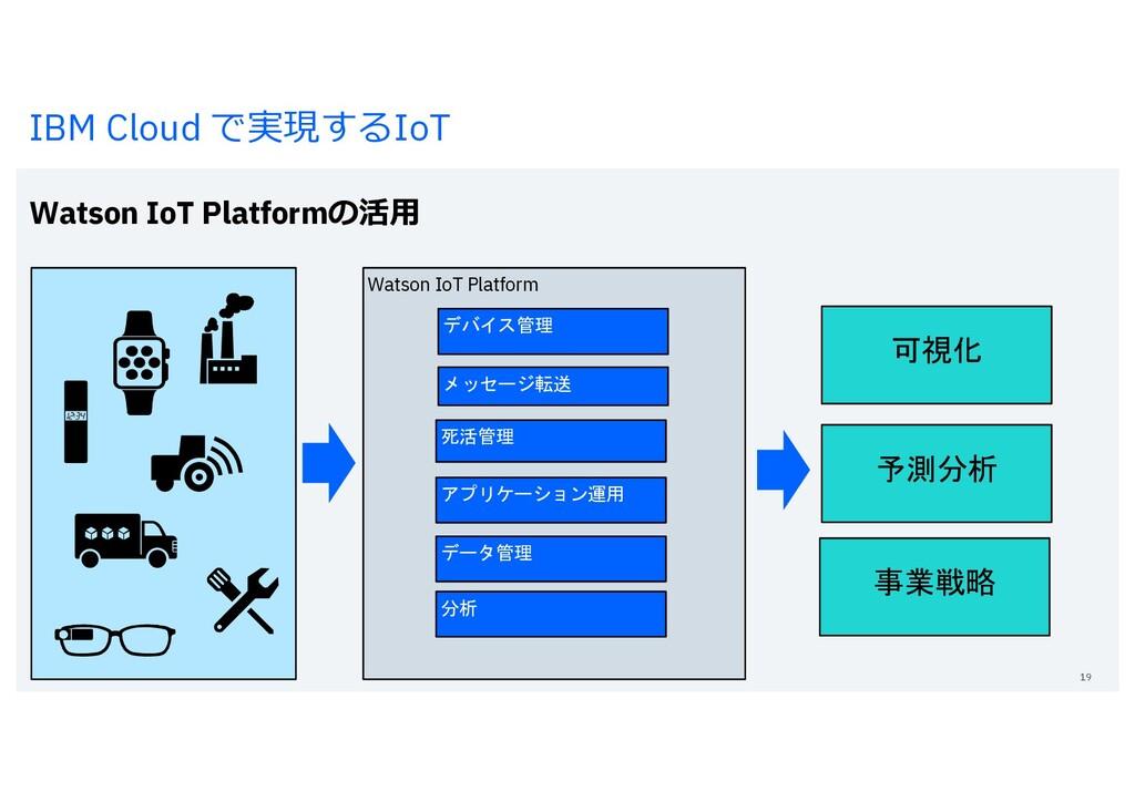 にゅう IBM Cloud で実現するIoT Watson IoT Platformの活⽤ 1...