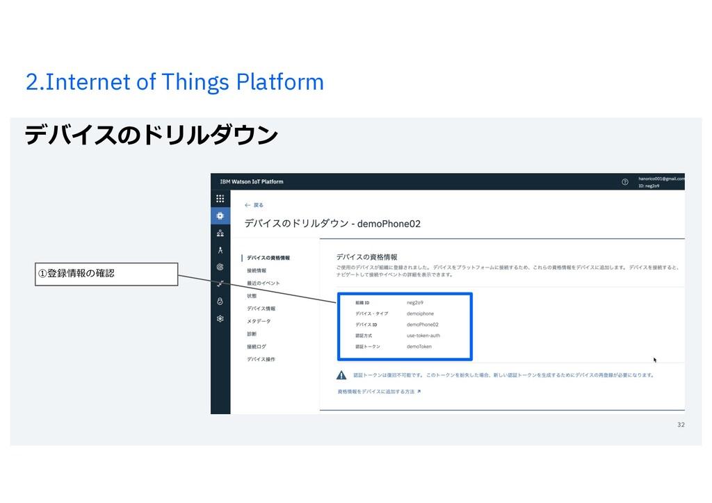 2.Internet of Things Platform デバイスのドリルダウン 32 ①登...
