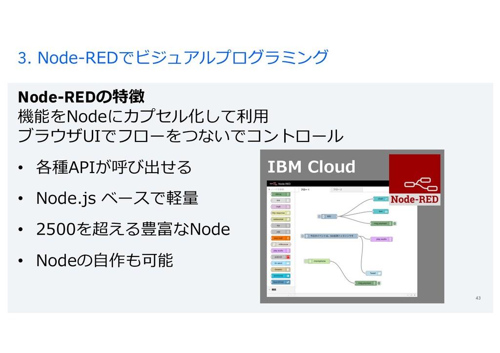 3. Node-REDでビジュアルプログラミング Node-REDの特徴 43 機能をNode...