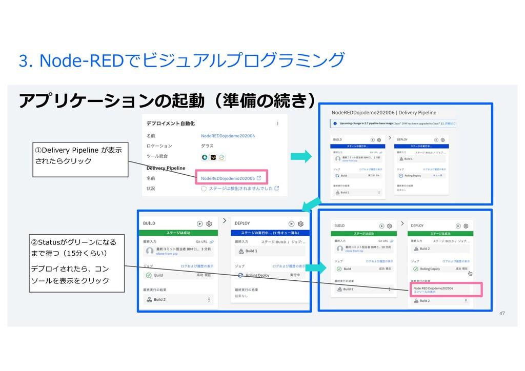 3. Node-REDでビジュアルプログラミング アプリケーションの起動(準備の続き) 47 ...