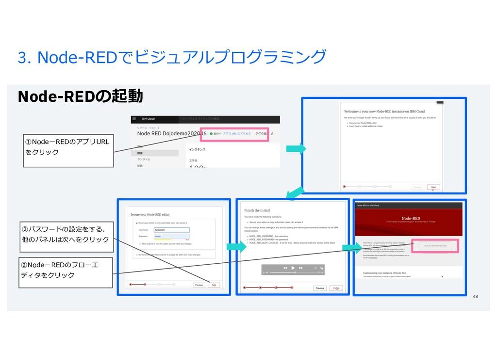 3. Node-REDでビジュアルプログラミング Node-REDの起動 48 ①NodeーR...