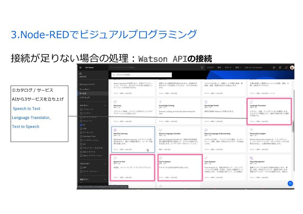 3.Node-REDでビジュアルプログラミング 接続が⾜りない場合の処理︓Watson API...
