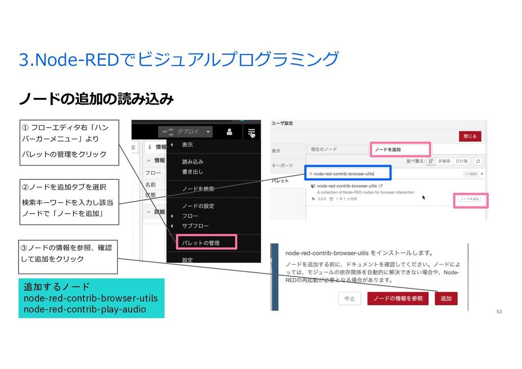 3.Node-REDでビジュアルプログラミング ノードの追加の読み込み 53 ① フローエディ...