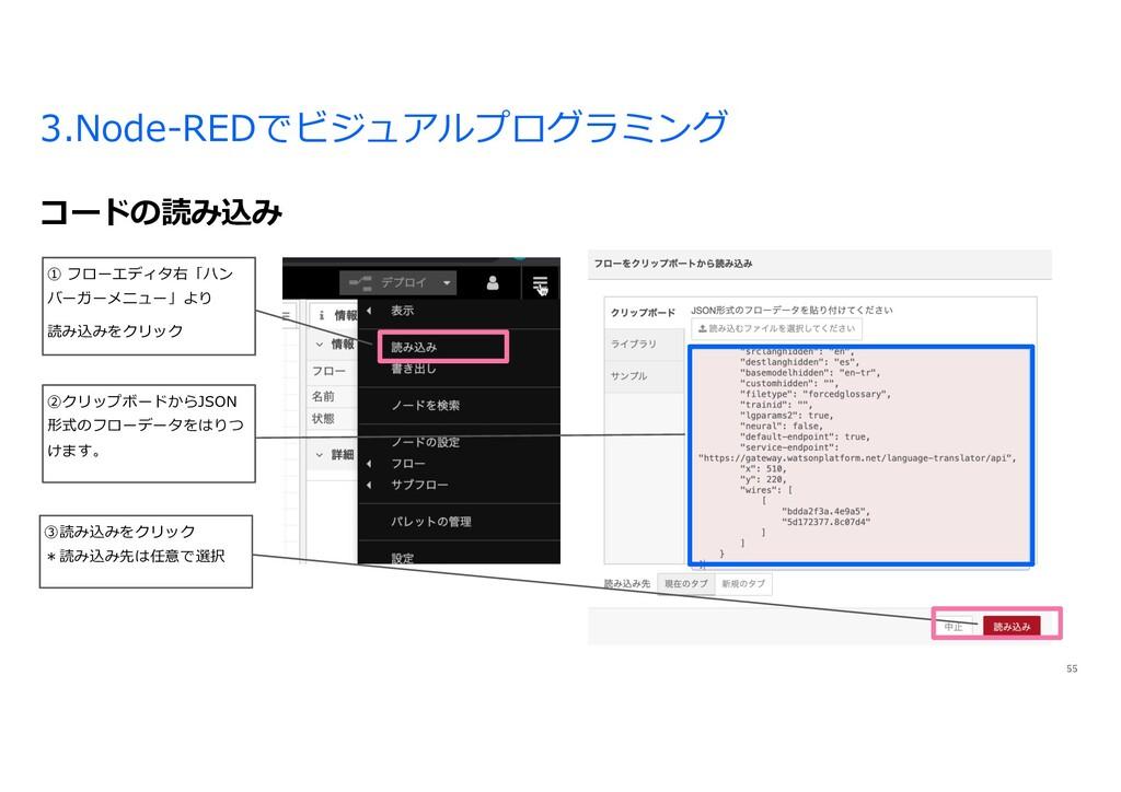3.Node-REDでビジュアルプログラミング コードの読み込み 55 ① フローエディタ右「...