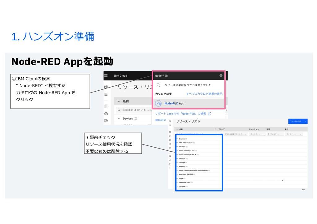1. ハンズオン準備 Node-RED Appを起動 10 *事前チェック リソース使⽤状況を...
