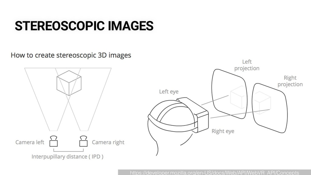 STEREOSCOPIC IMAGES https://developer.mozilla.o...