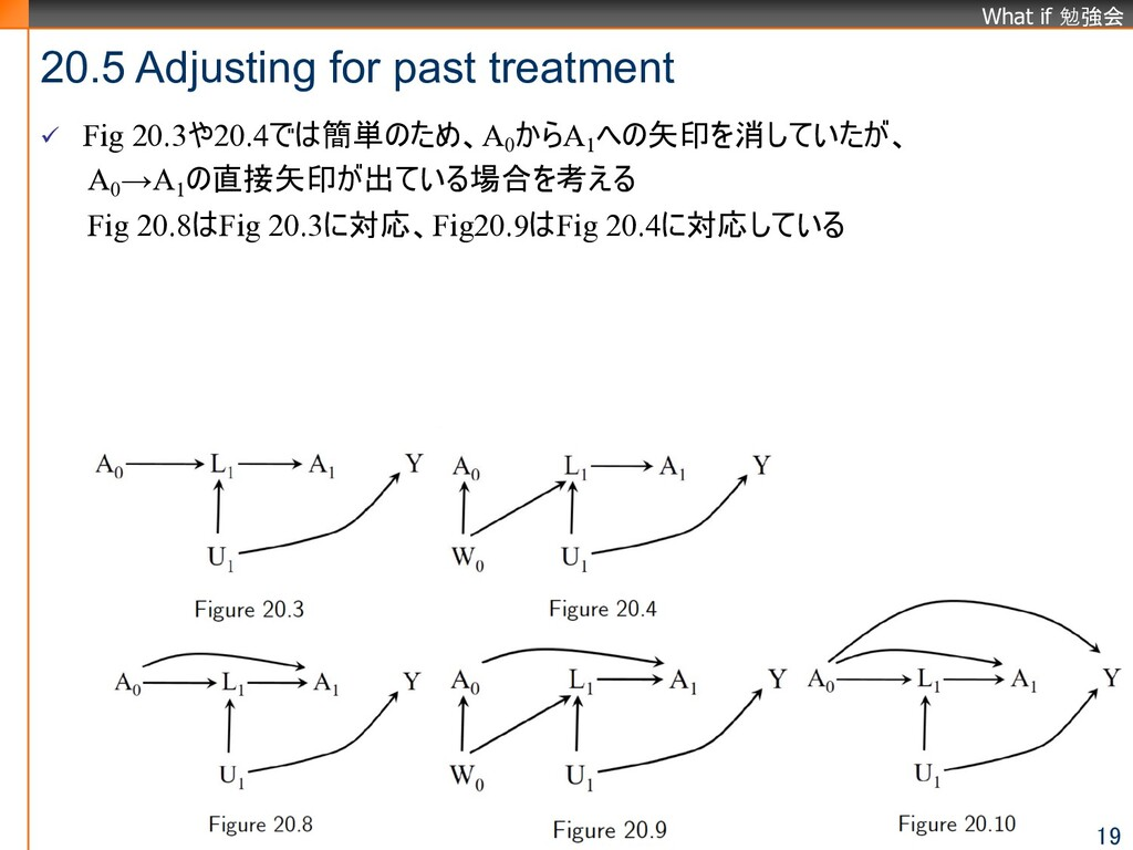 What if 勉強会 20.5 Adjusting for past treatment 1...