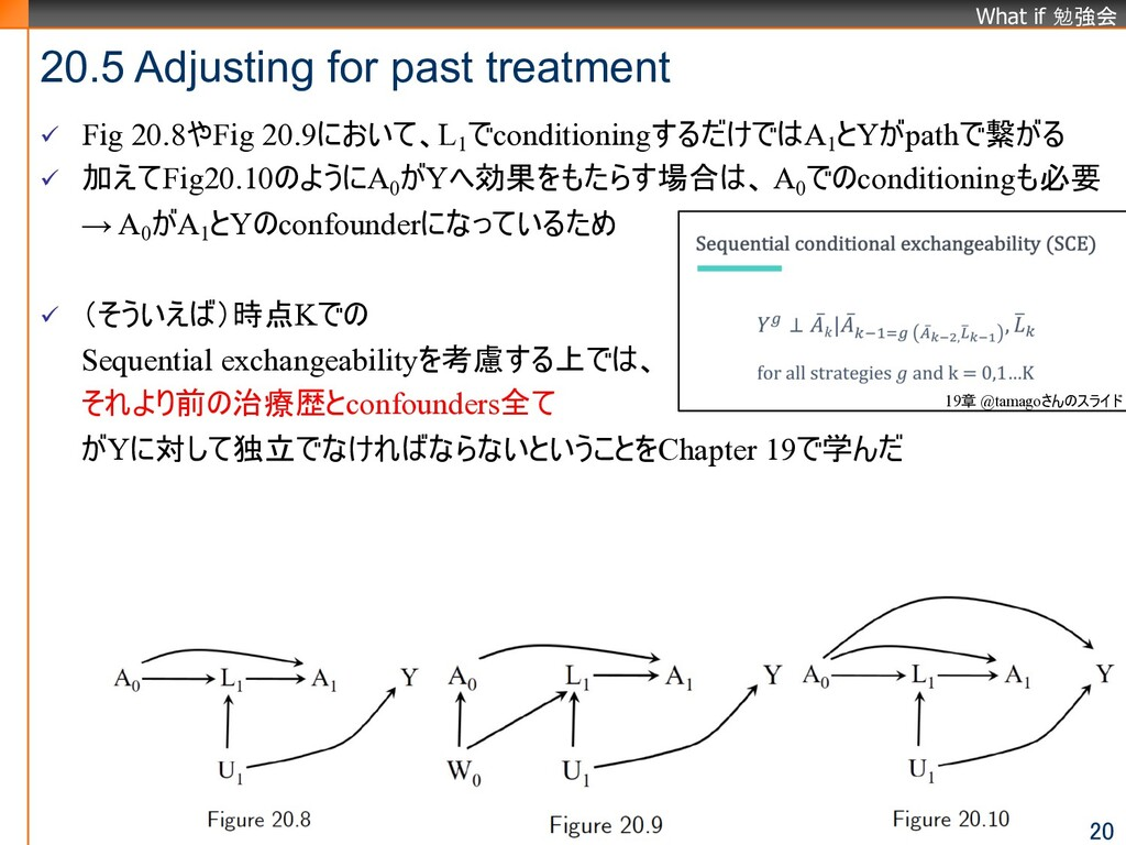 What if 勉強会 20.5 Adjusting for past treatment 2...