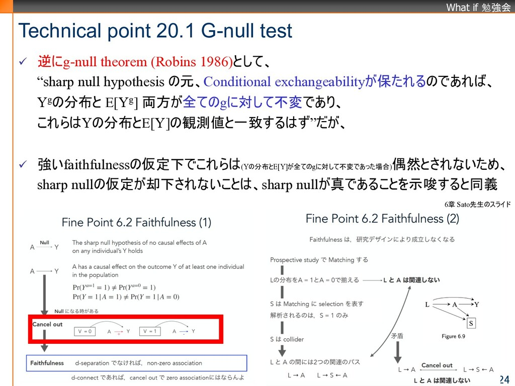 What if 勉強会 Technical point 20.1 G-null test ü ...