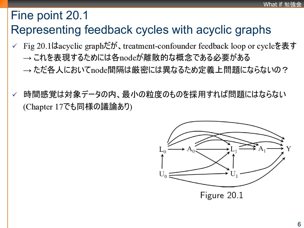 What if 勉強会 Fine point 20.1 Representing feedba...
