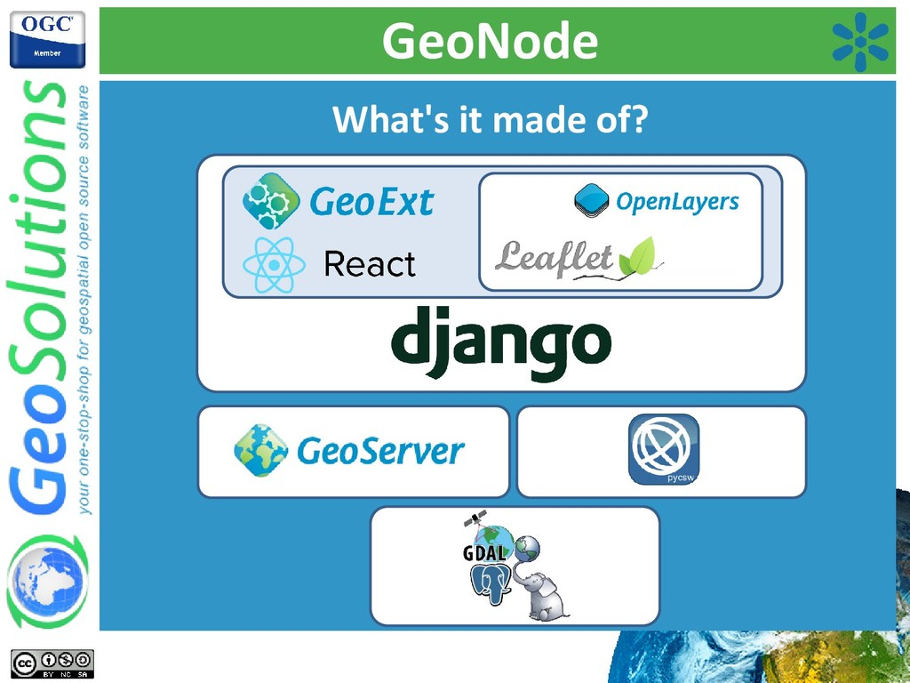 What's it made of? GeoNode