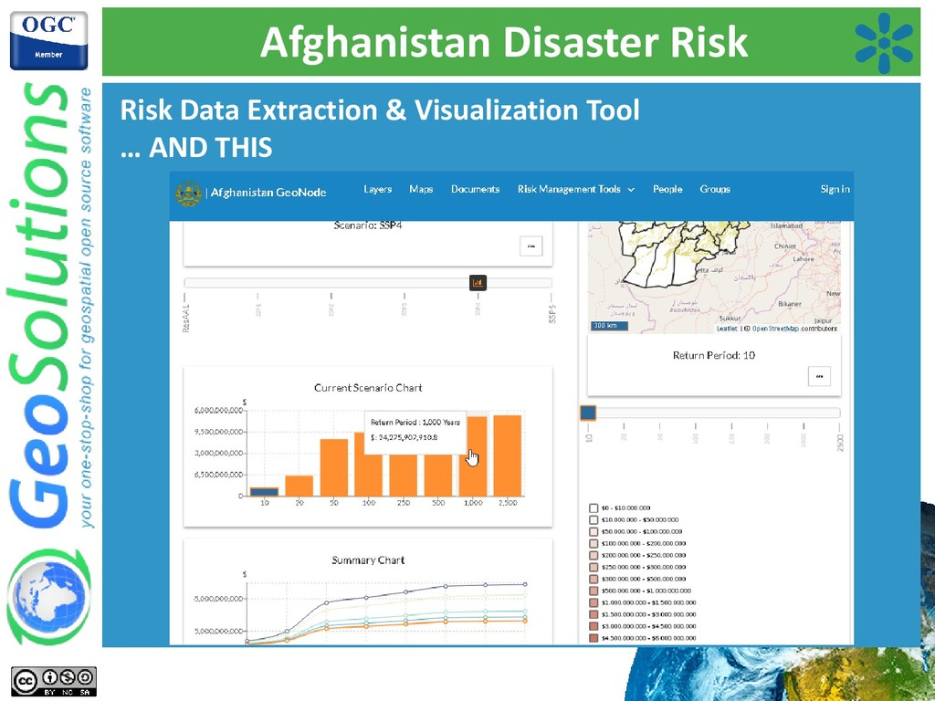 Afghanistan Disaster Risk Risk Data Extraction ...