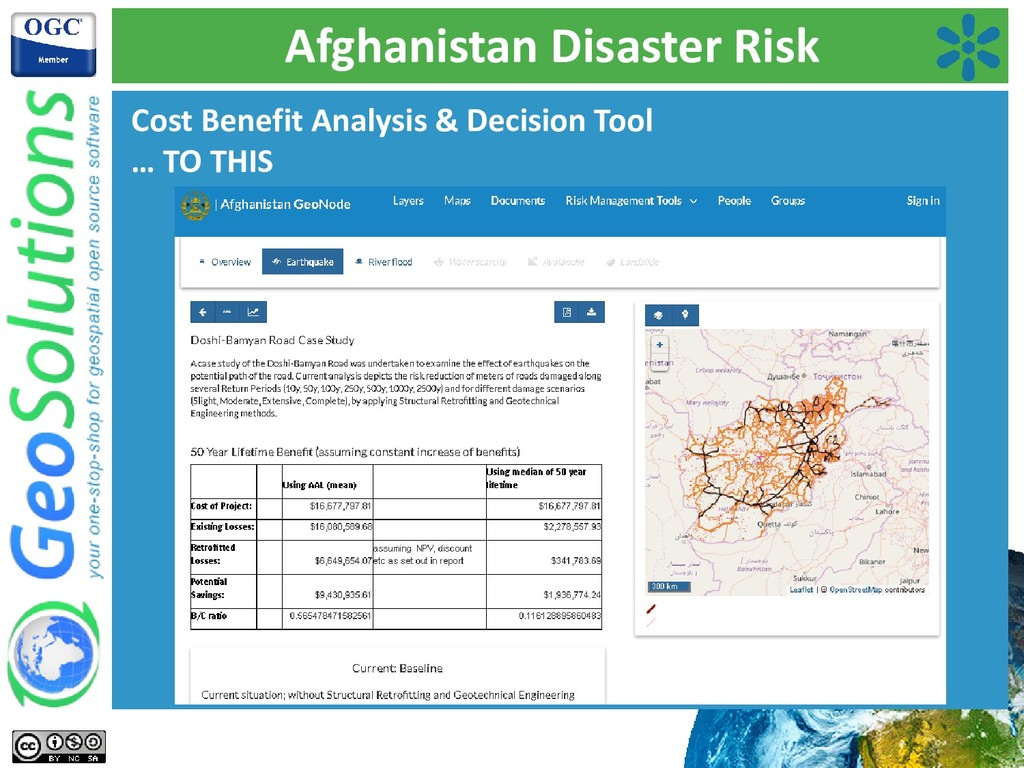 Afghanistan Disaster Risk Cost Benefit Analysis...