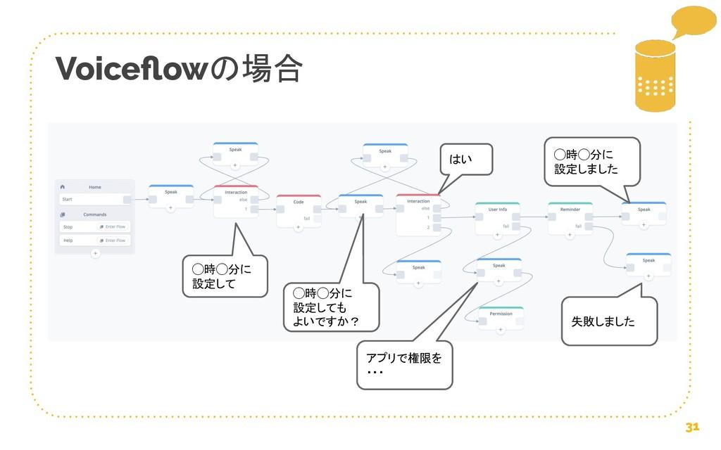 Voiceflowの場合 31 ◯時◯分に 設定して はい ◯時◯分に 設定しても よいですか?...